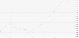 Chart_2_20160829
