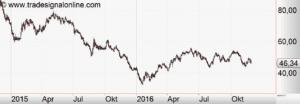 chart_3_20161130